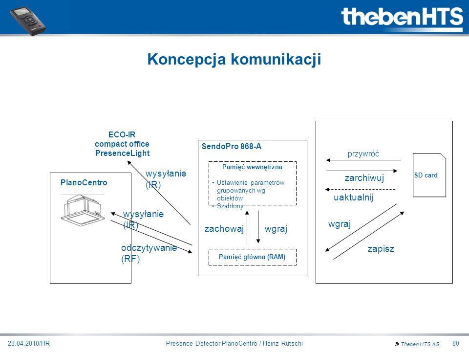Koncepcja komunikacji