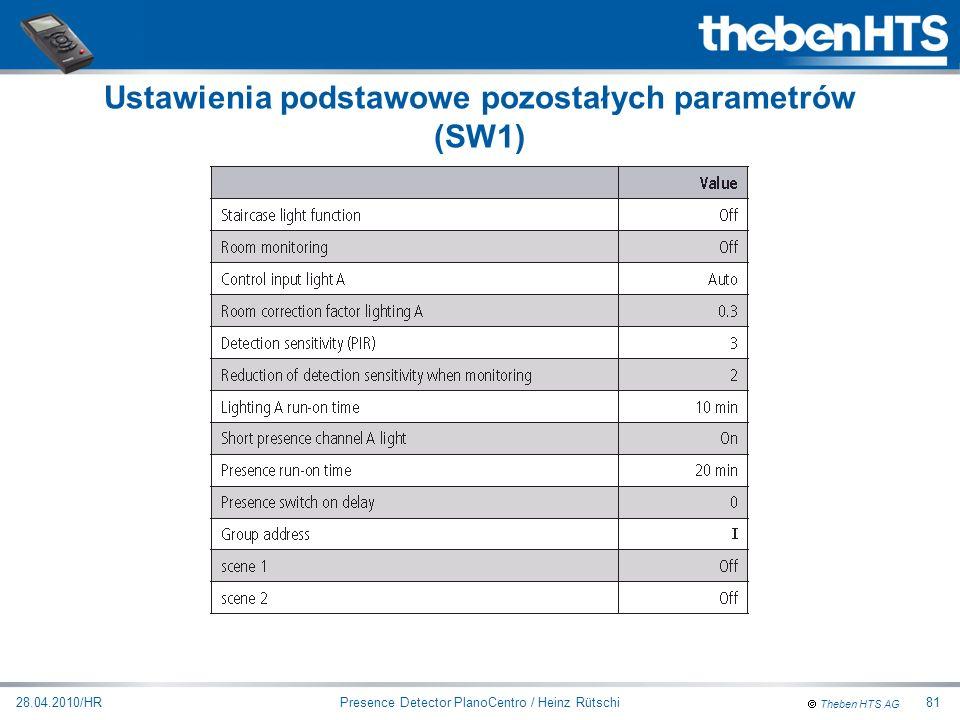 Ustawienia podstawowe pozostałych parametrów (SW1)