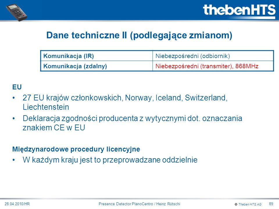Dane techniczne II (podlegające zmianom)