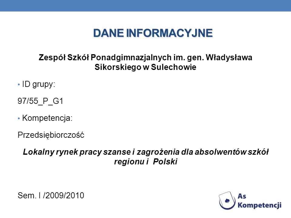 DANE INFORMACYJNE Zespół Szkół Ponadgimnazjalnych im. gen. Władysława Sikorskiego w Sulechowie. ID grupy: