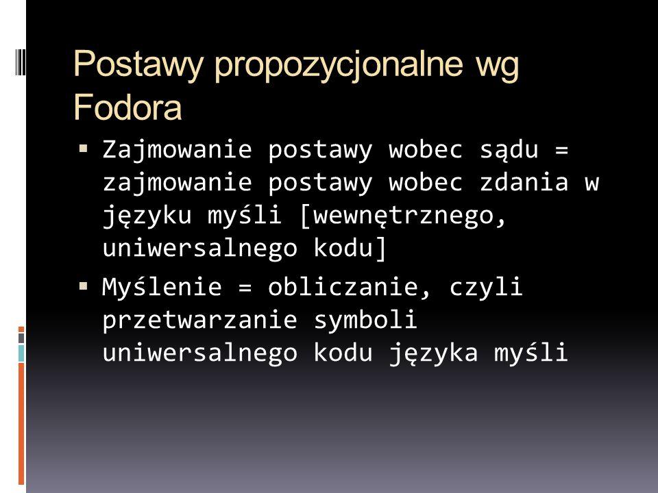 Postawy propozycjonalne wg Fodora