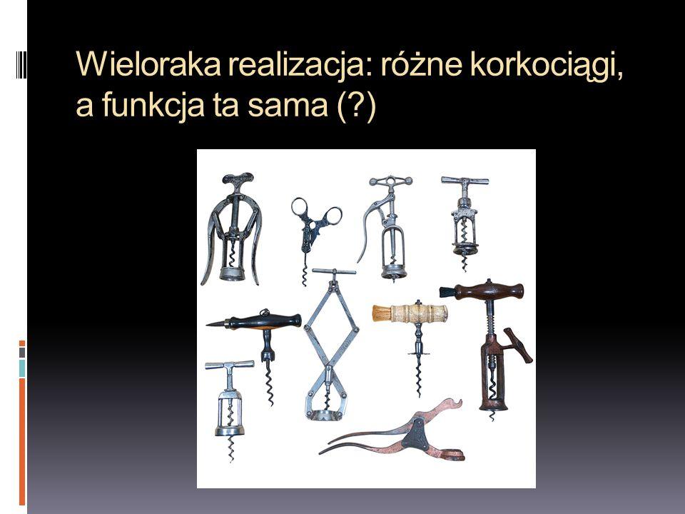 Wieloraka realizacja: różne korkociągi, a funkcja ta sama ( )