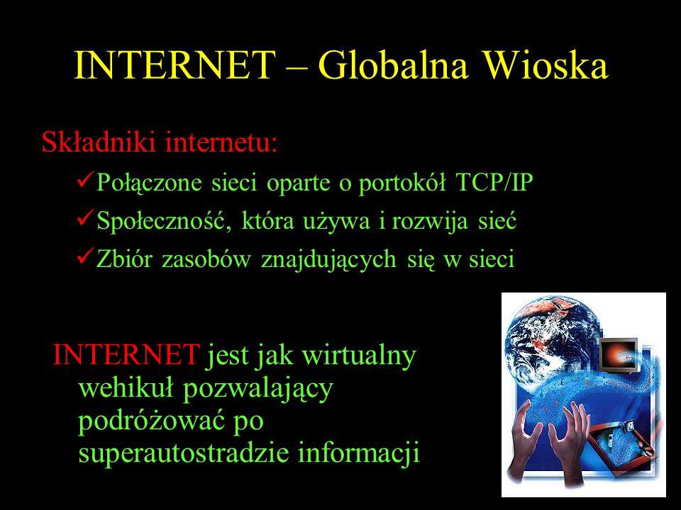 INTERNET – Globalna Wioska
