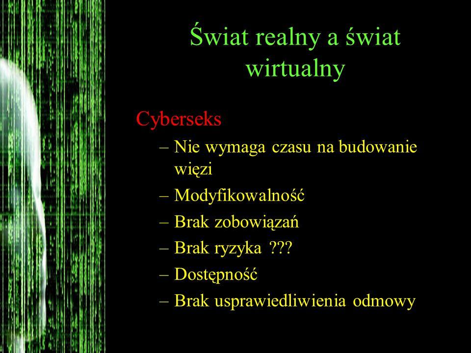Świat realny a świat wirtualny