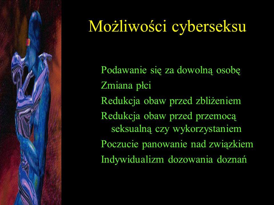 Możliwości cyberseksu