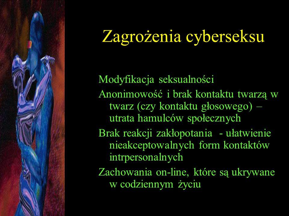 Zagrożenia cyberseksu