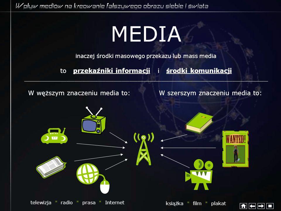 telewizja * radio * prasa * Internet