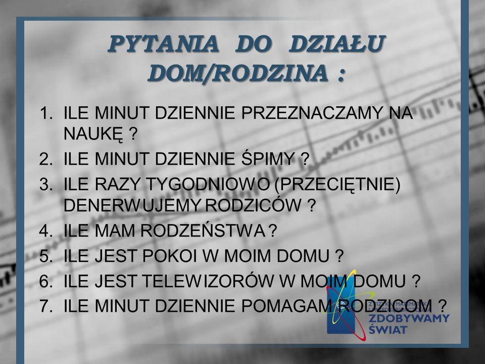 PYTANIA DO DZIAŁU DOM/RODZINA :