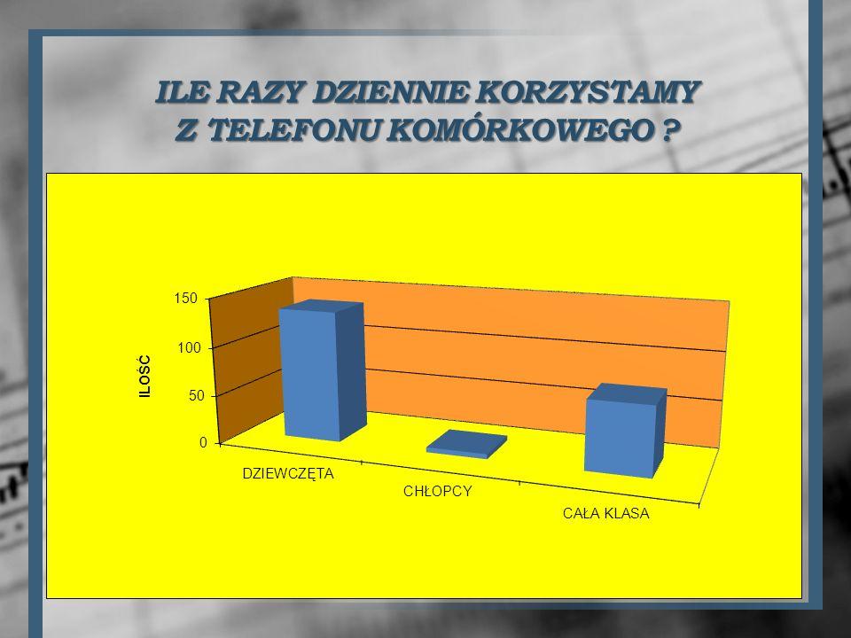 ILE RAZY DZIENNIE KORZYSTAMY Z TELEFONU KOMÓRKOWEGO