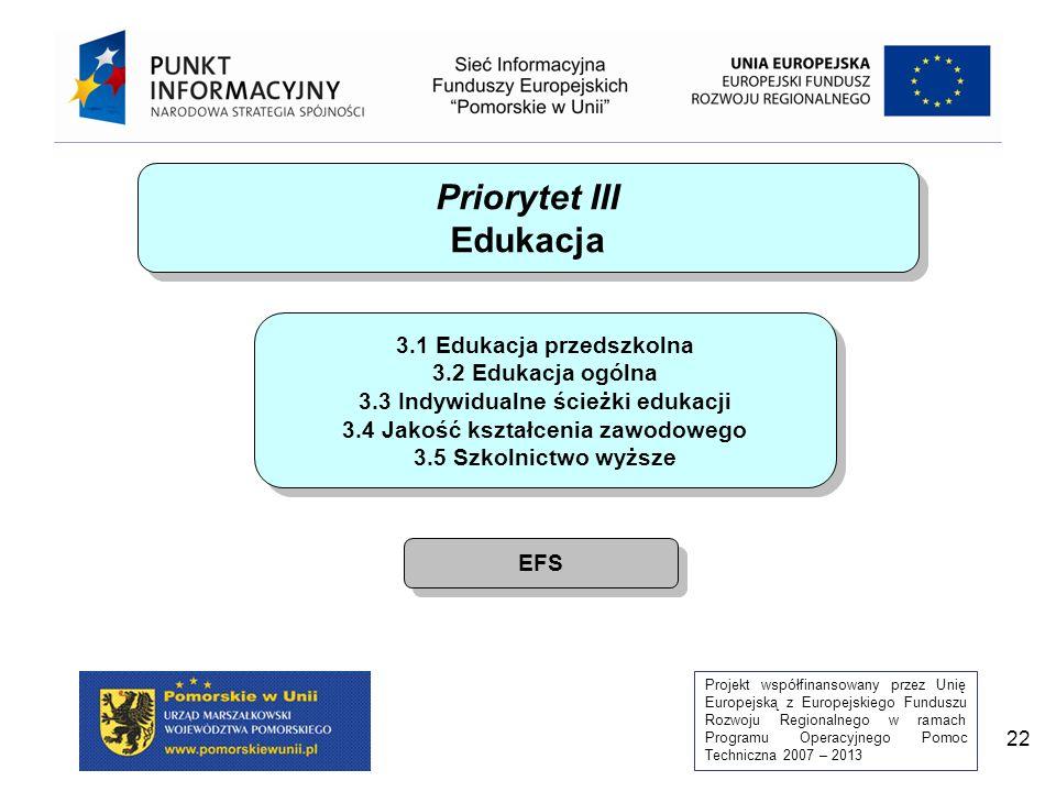 Priorytet III Edukacja