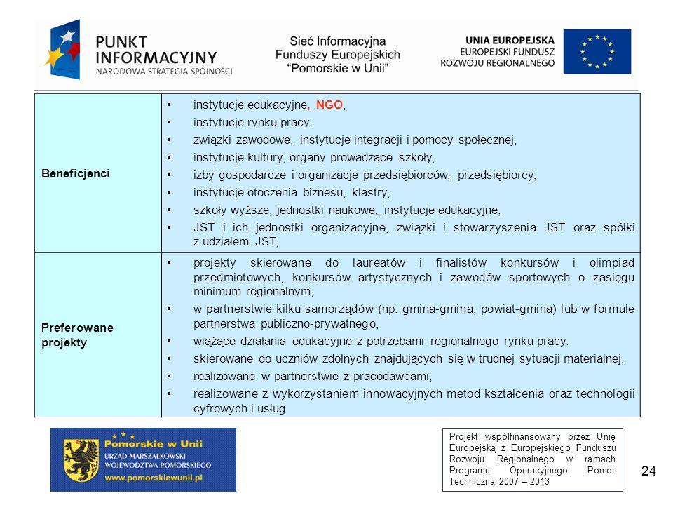 Beneficjenci instytucje edukacyjne, NGO, instytucje rynku pracy, związki zawodowe, instytucje integracji i pomocy społecznej,