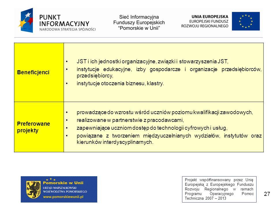 Beneficjenci JST i ich jednostki organizacyjne, związki i stowarzyszenia JST,