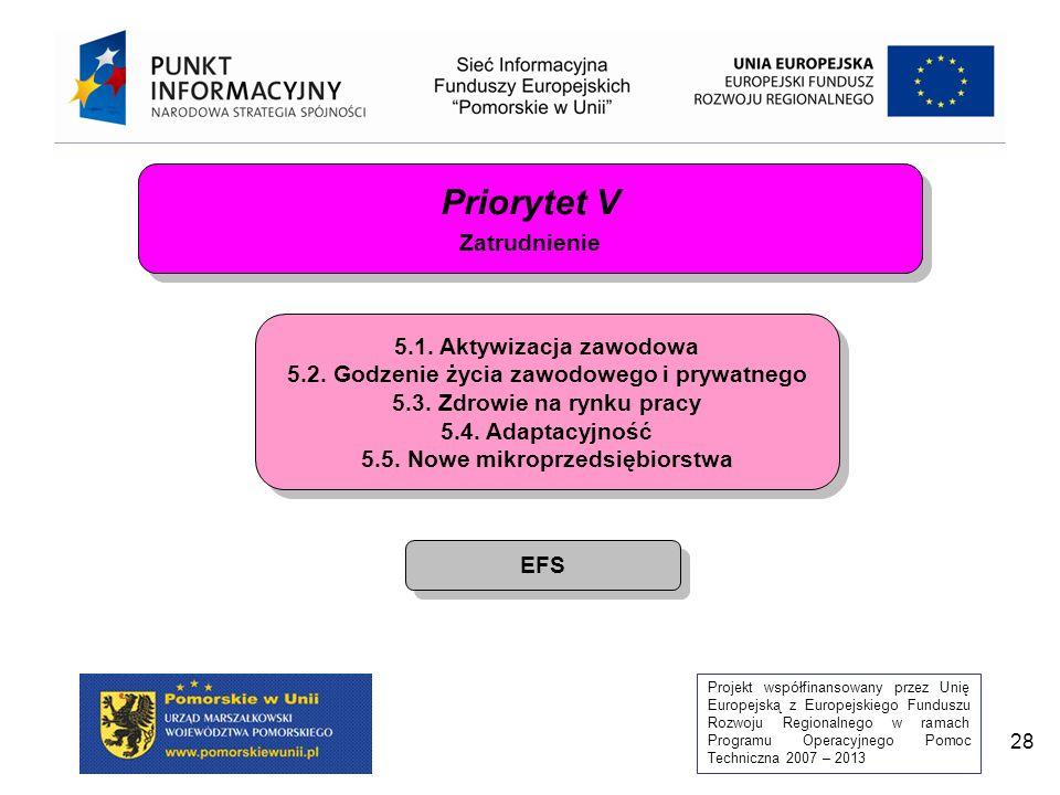 Priorytet V Zatrudnienie 5.1. Aktywizacja zawodowa