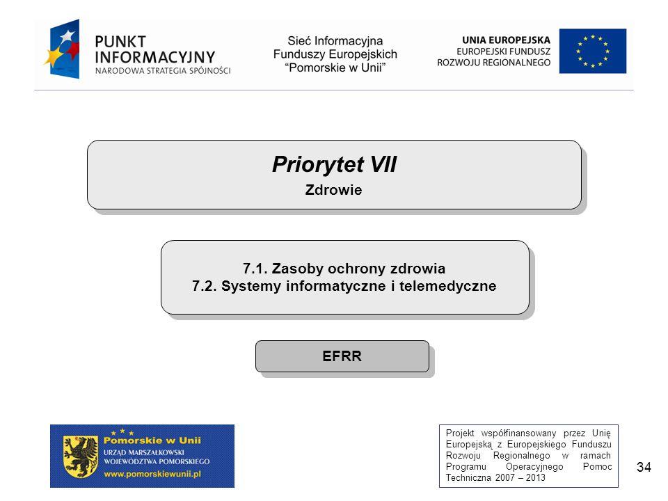 7.1. Zasoby ochrony zdrowia 7.2. Systemy informatyczne i telemedyczne