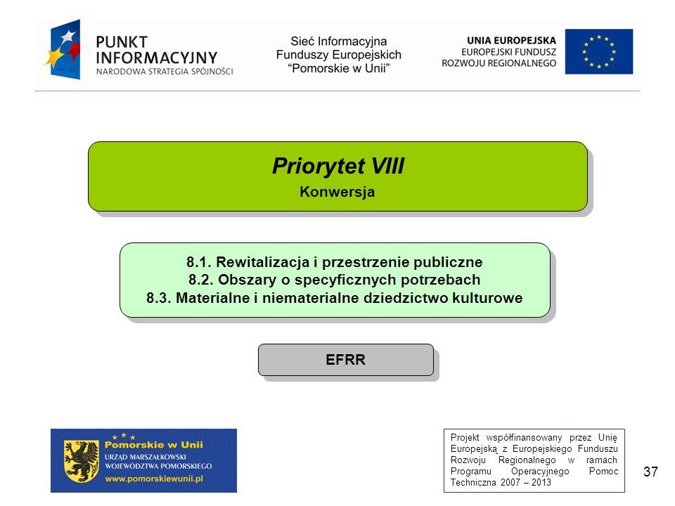 Priorytet VIII Konwersja 8.1. Rewitalizacja i przestrzenie publiczne