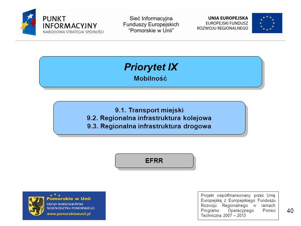 Priorytet IX Mobilność 9.1. Transport miejski