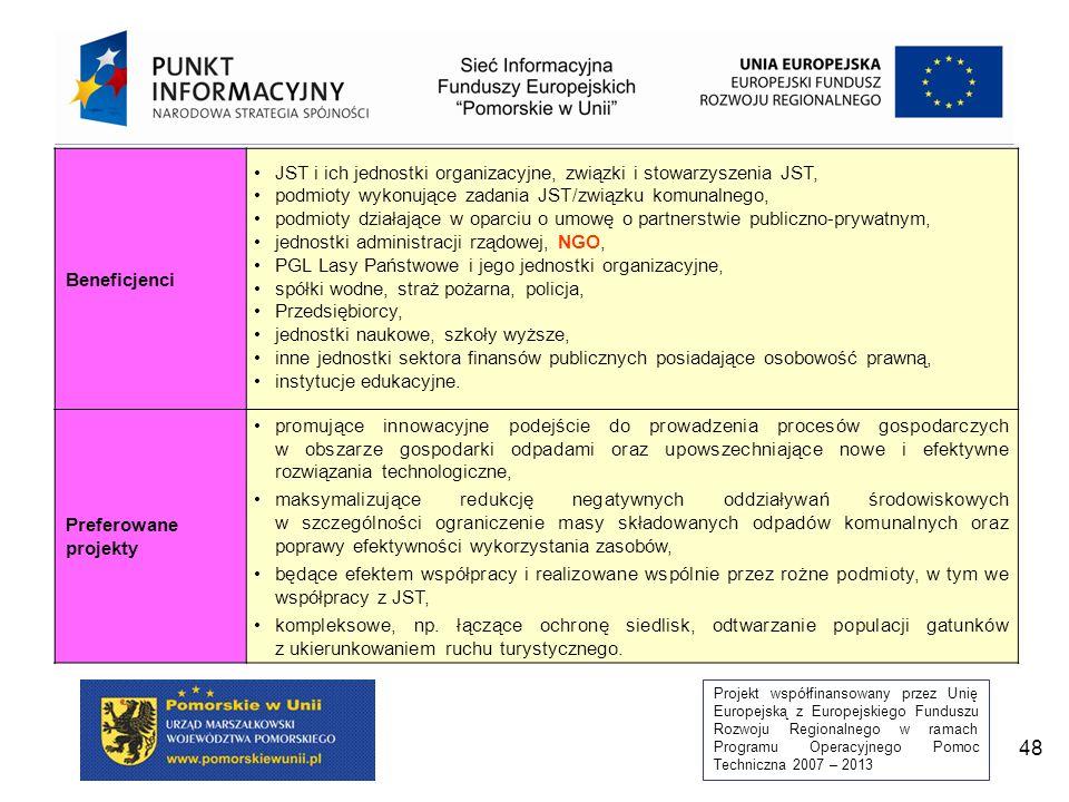 Beneficjenci JST i ich jednostki organizacyjne, związki i stowarzyszenia JST, podmioty wykonujące zadania JST/związku komunalnego,