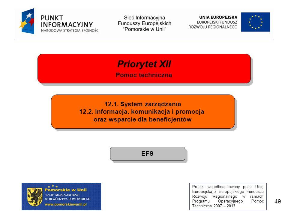 Priorytet XII Pomoc techniczna 12.1. System zarządzania