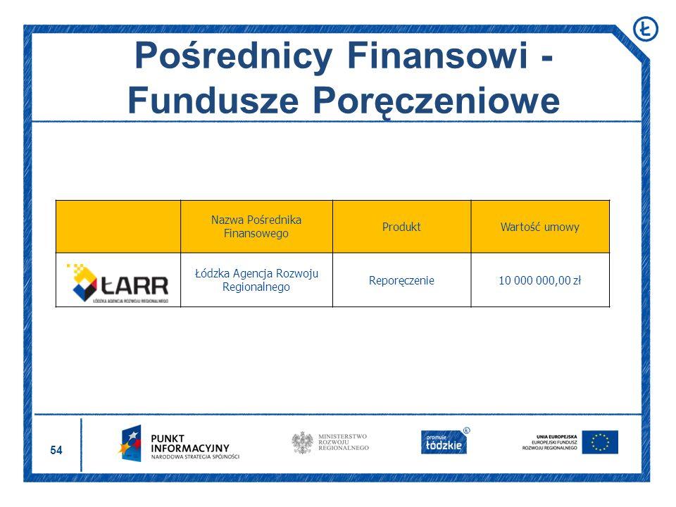 Pośrednicy Finansowi - Fundusze Poręczeniowe