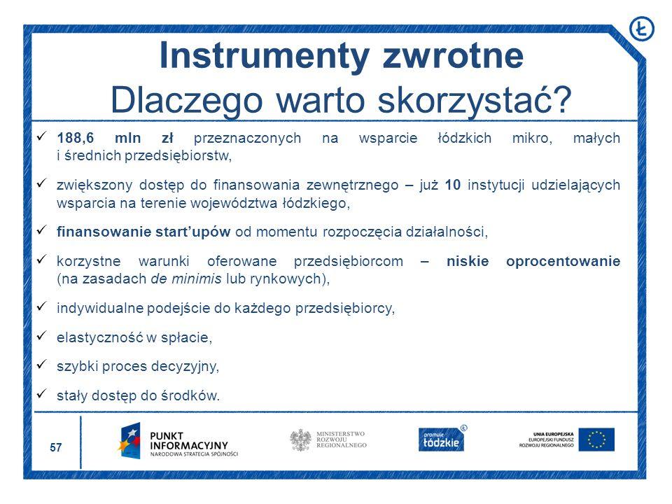 Instrumenty zwrotne Dlaczego warto skorzystać