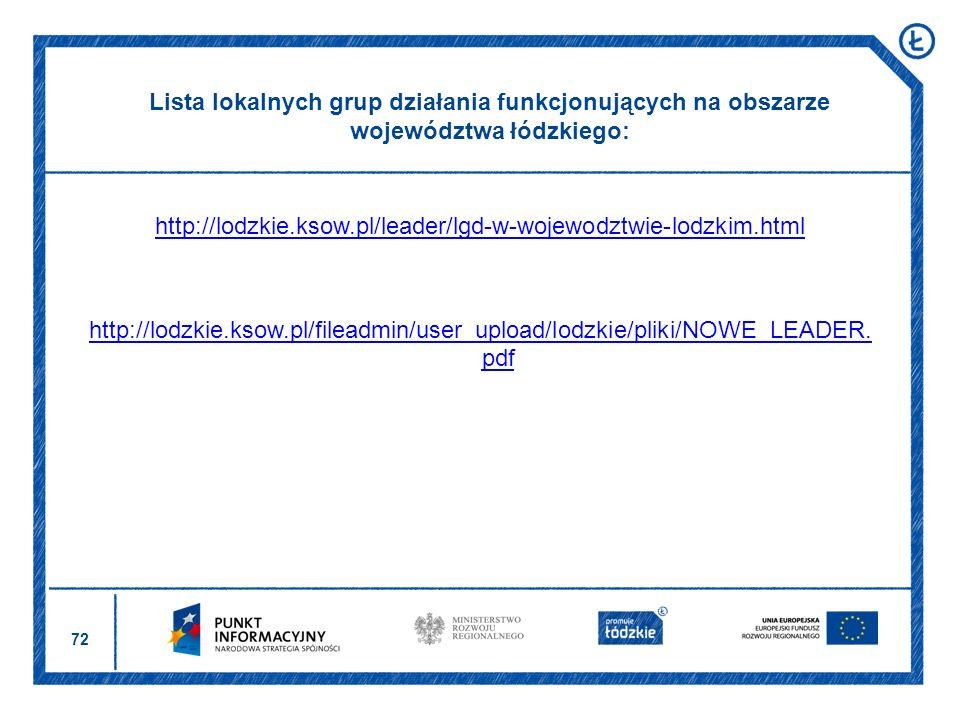 2017-03-28 Lista lokalnych grup działania funkcjonujących na obszarze województwa łódzkiego: