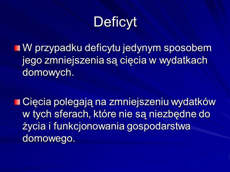 Deficyt W przypadku deficytu jedynym sposobem jego zmniejszenia są cięcia w wydatkach domowych.