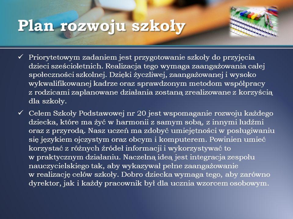 Plan rozwoju szkoły