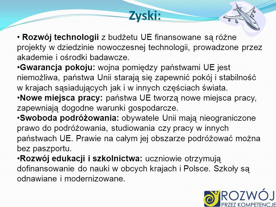 Zyski: