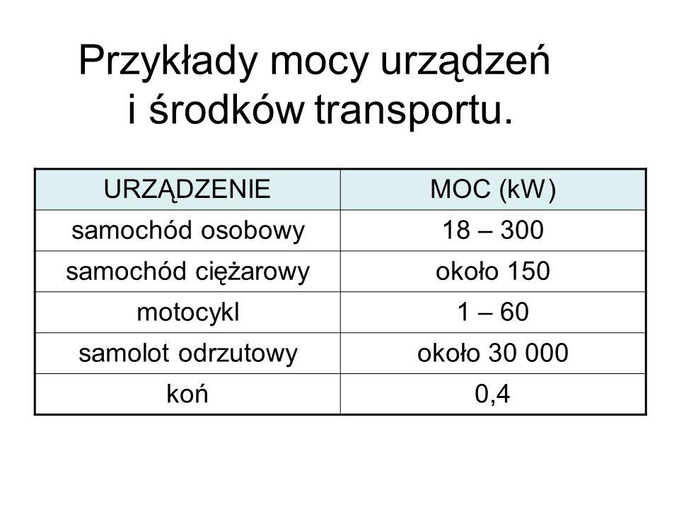 Przykłady mocy urządzeń i środków transportu.