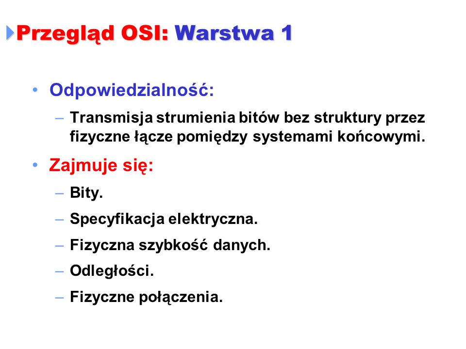 Przegląd OSI: Warstwa 1 Odpowiedzialność: Zajmuje się:
