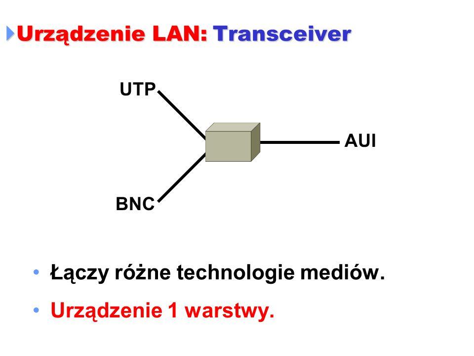 Urządzenie LAN: Transceiver