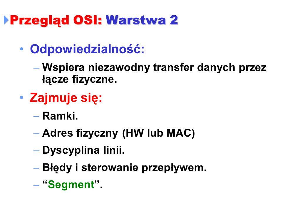 Przegląd OSI: Warstwa 2 Odpowiedzialność: Zajmuje się:
