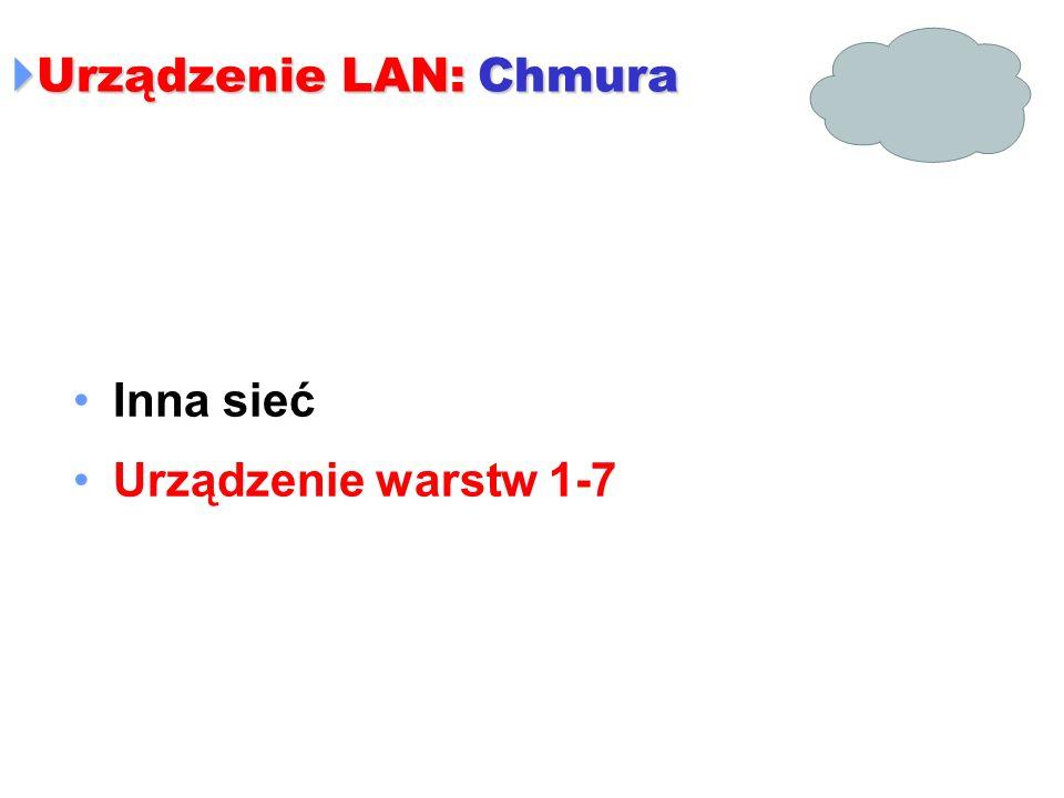Urządzenie LAN: Chmura