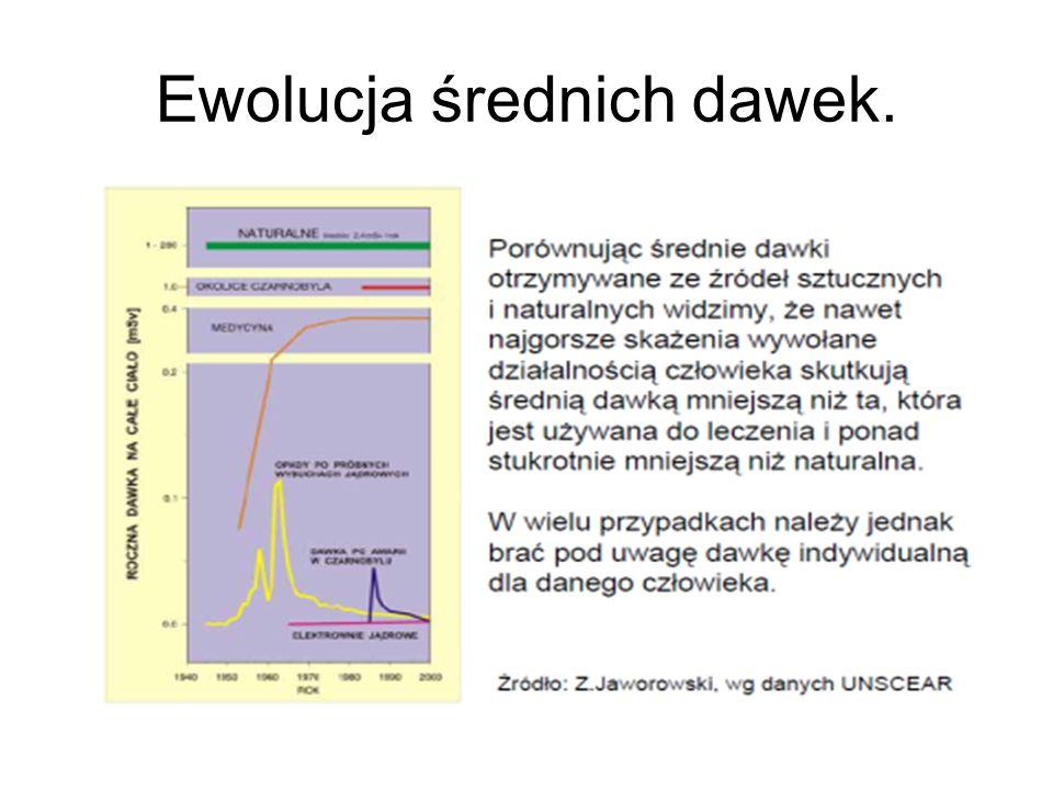 Ewolucja średnich dawek.