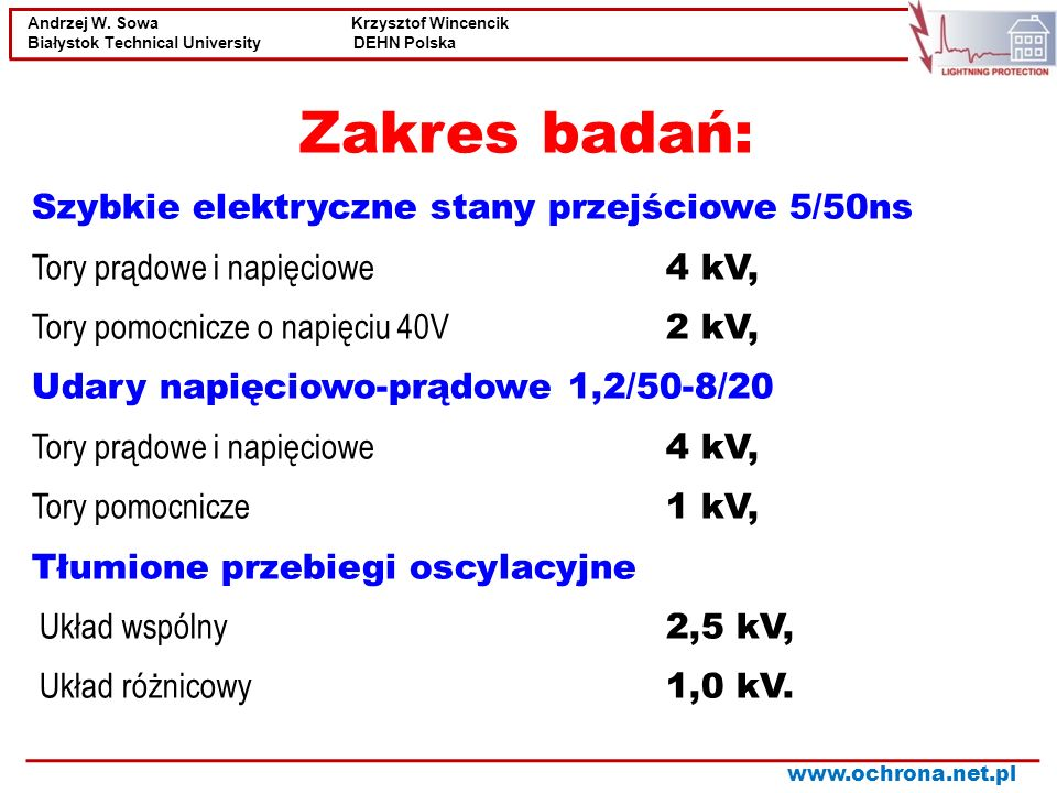 Zakres badań: Szybkie elektryczne stany przejściowe 5/50ns