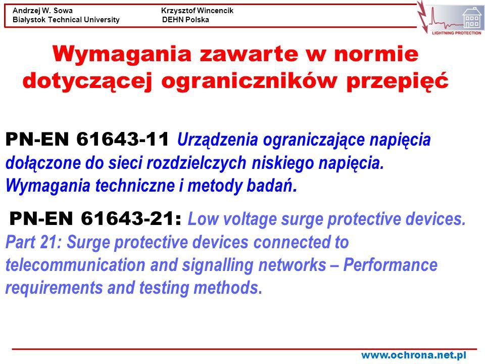 Wymagania zawarte w normie dotyczącej ograniczników przepięć