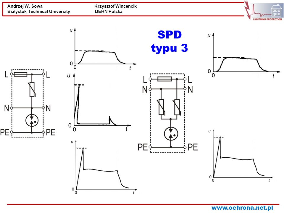 SPD typu 3