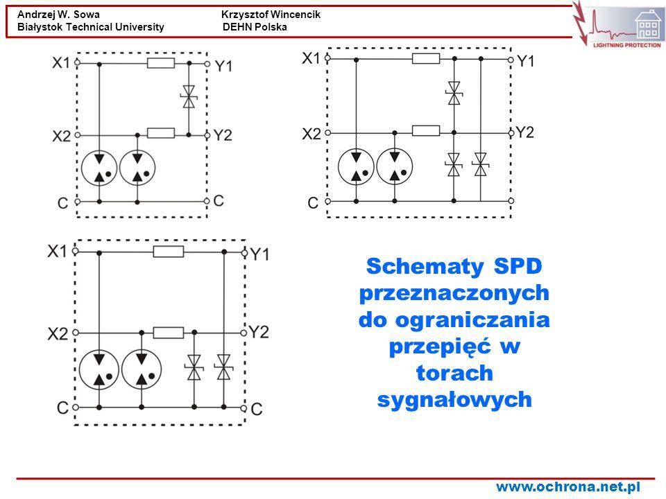 Schematy SPD przeznaczonych do ograniczania przepięć w torach sygnałowych