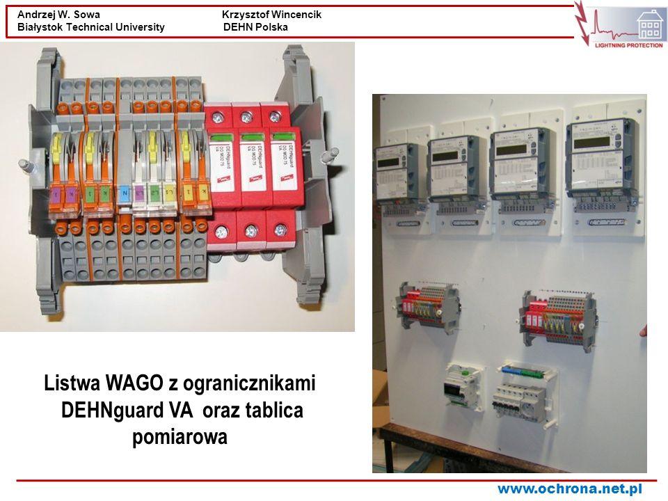 Listwa WAGO z ogranicznikami DEHNguard VA oraz tablica pomiarowa