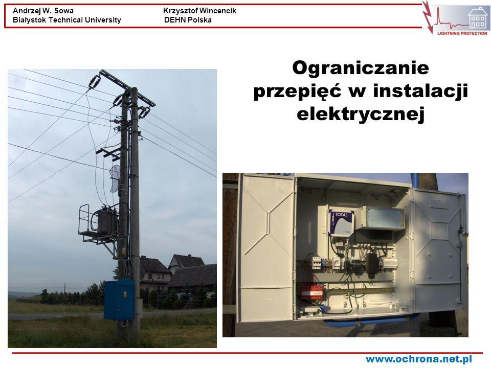 Ograniczanie przepięć w instalacji elektrycznej