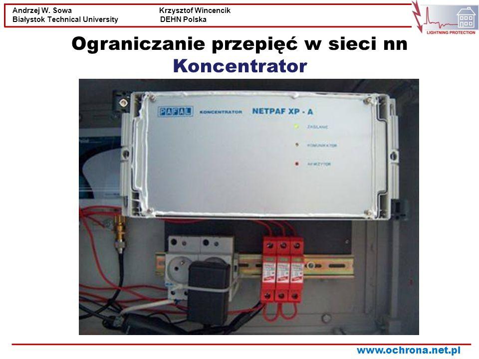 Ograniczanie przepięć w sieci nn Koncentrator