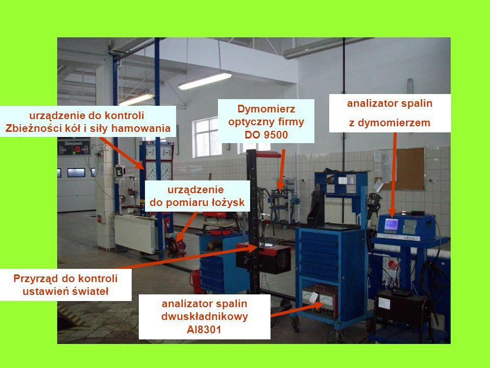 Dymomierz optyczny firmy DO 9500 urządzenie do kontroli