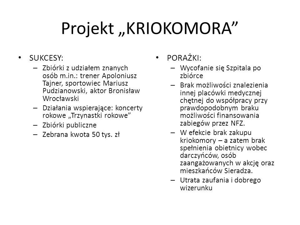 """Projekt """"KRIOKOMORA SUKCESY: PORAŻKI:"""