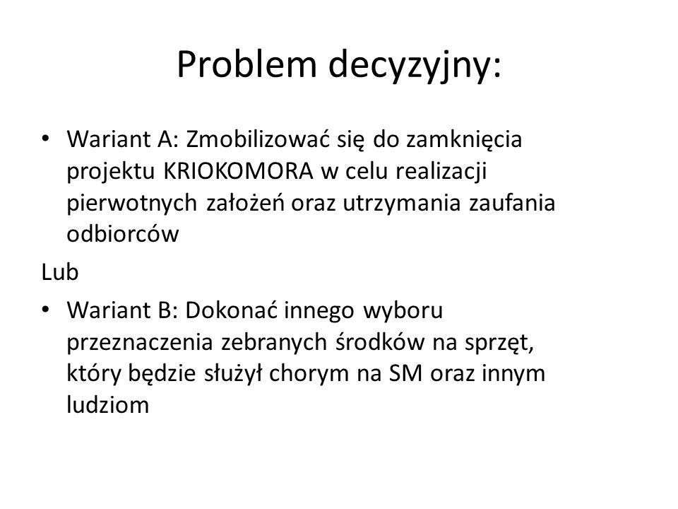 Problem decyzyjny: