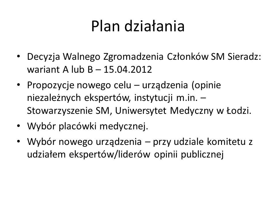 Plan działania Decyzja Walnego Zgromadzenia Członków SM Sieradz: wariant A lub B – 15.04.2012.
