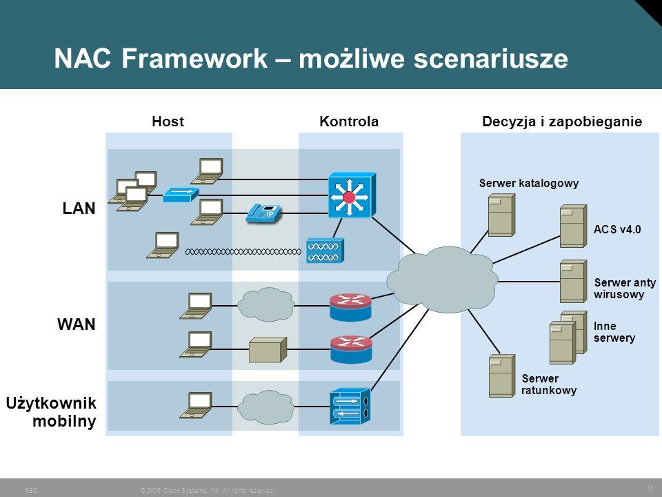 NAC Framework – możliwe scenariusze
