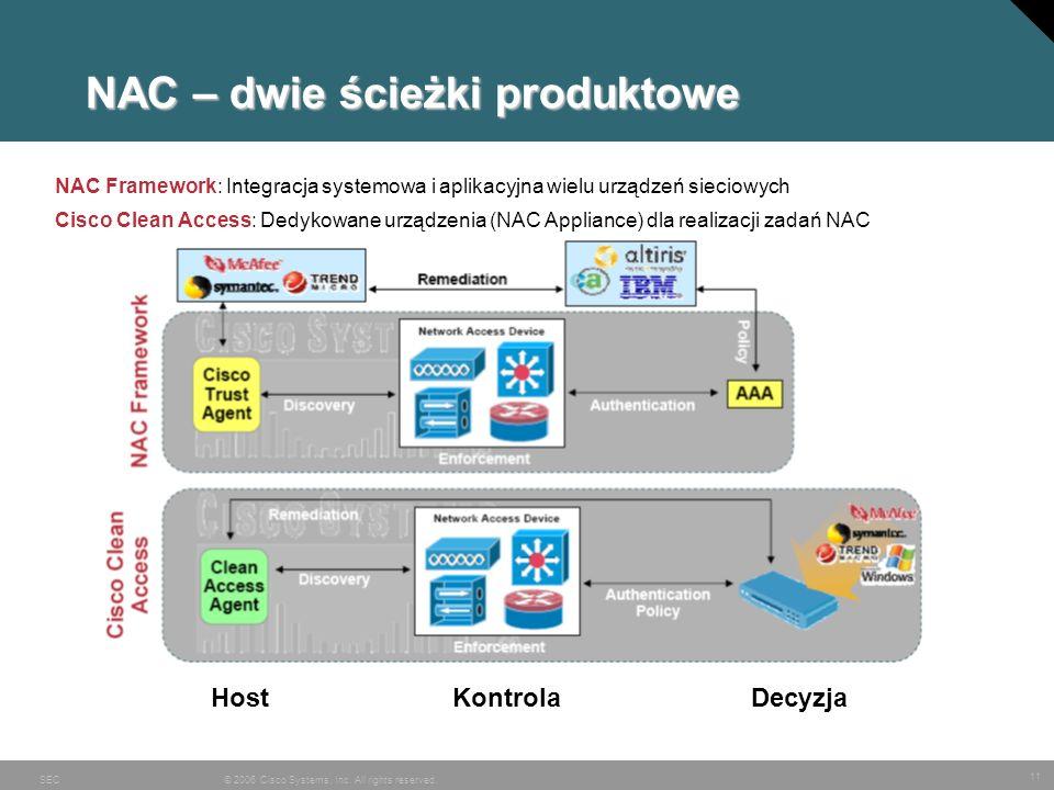 NAC – dwie ścieżki produktowe