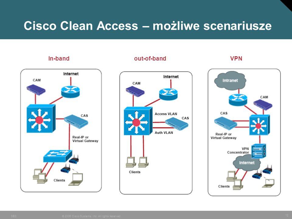 Cisco Clean Access – możliwe scenariusze