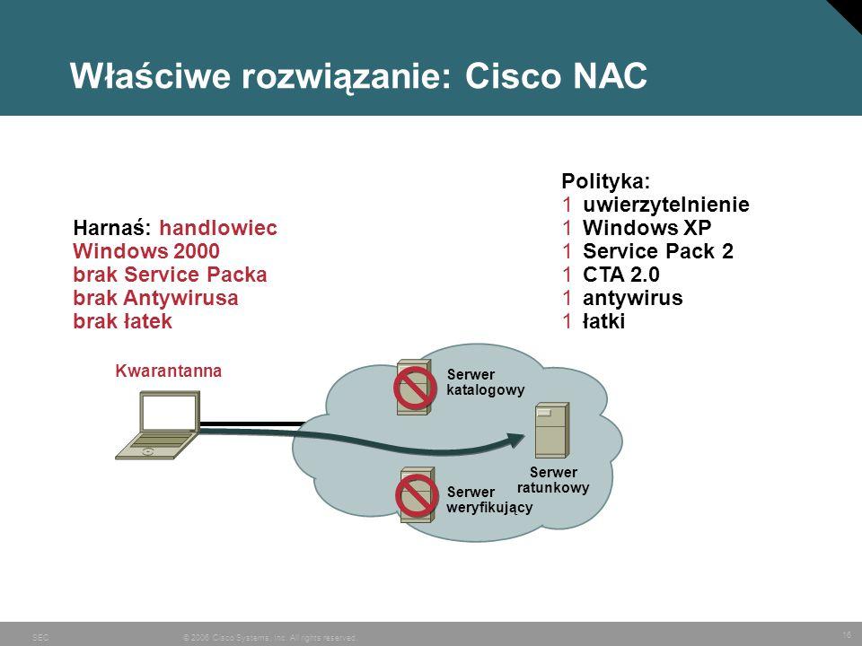 Właściwe rozwiązanie: Cisco NAC