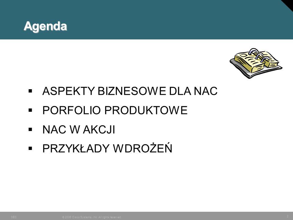 Agenda Agenda ASPEKTY BIZNESOWE DLA NAC PORFOLIO PRODUKTOWE